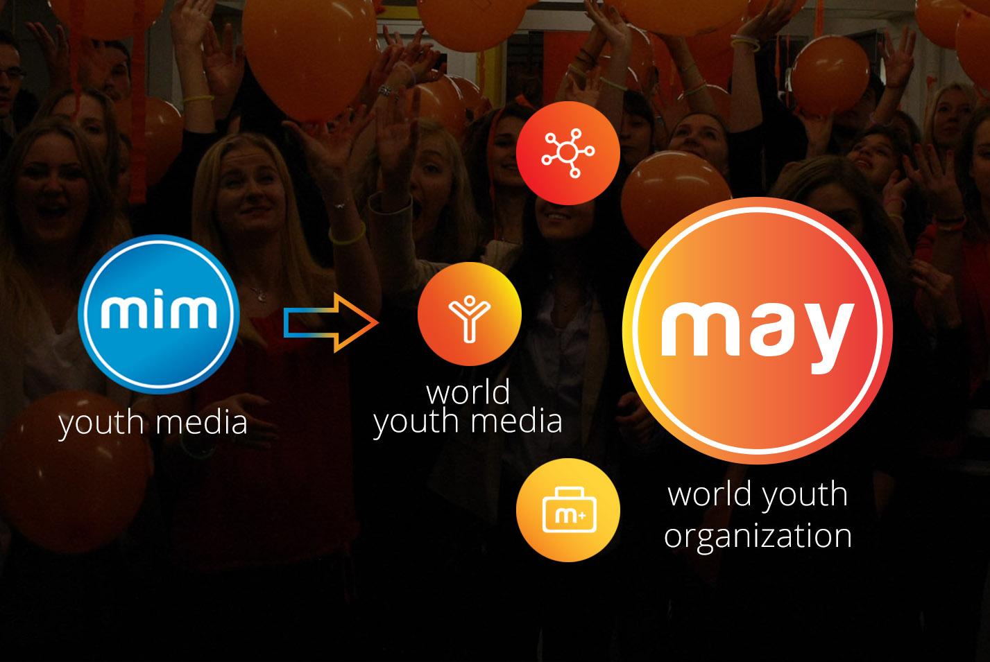 MaY absorbs MiM - birth of the MaY Idea